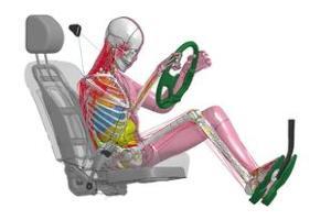 Toyota desarrolló una nueva versión de su software de modelación humana virtual.