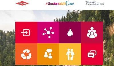 Balance de Sustentabilidad 2014
