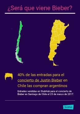 Bieber en Chile