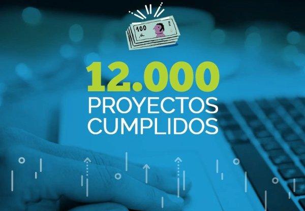 Con 12.000 créditos financiados