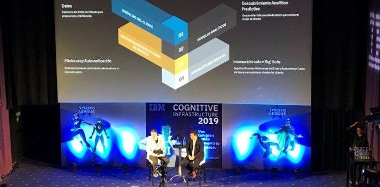 Macro e IBM